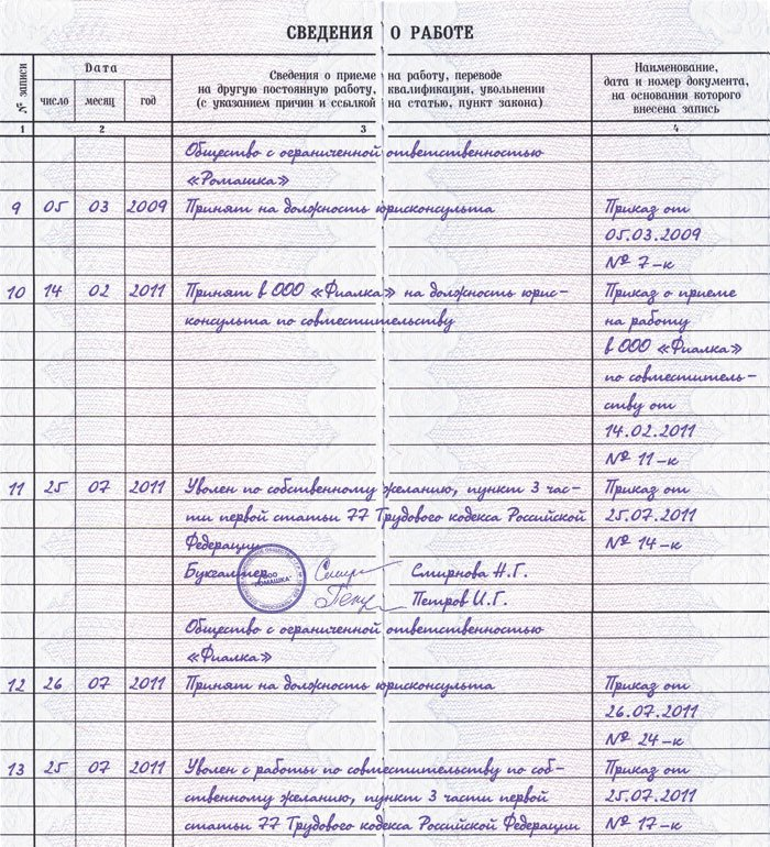 Запись в трудовую книжку образец по совместительству купить справку 2 ндфл в москве