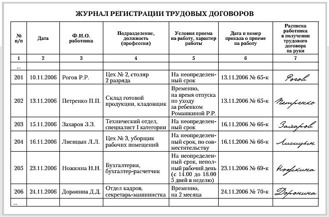 Как нумеровать трудовые договора с нового года документы для кредита Ольховская улица
