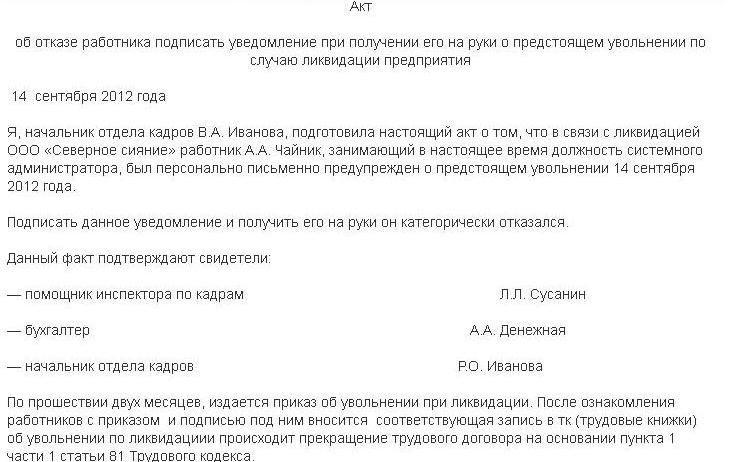 Приказ о предупреждении работника образец архив документов.