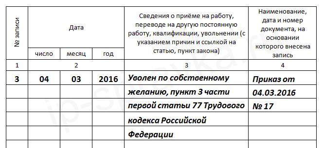 Статья по соглашению сторон как сделать запись - Opalubka-Pekomo.ru
