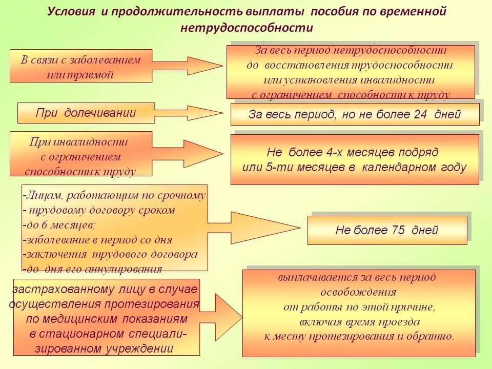 Карта учета отпуска лекарственных средств гражданина