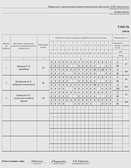 обозначение пн в табеле учета рабочего времени
